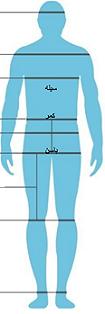 راهنمای انتخاب سایز لباس و کفش 3